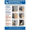 Stewart Superior Manual Handling Laminated Guidance Poster W420xH595mm Ref HS102